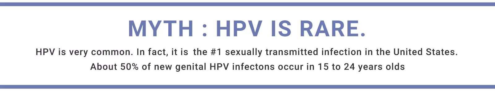 HPV Myth